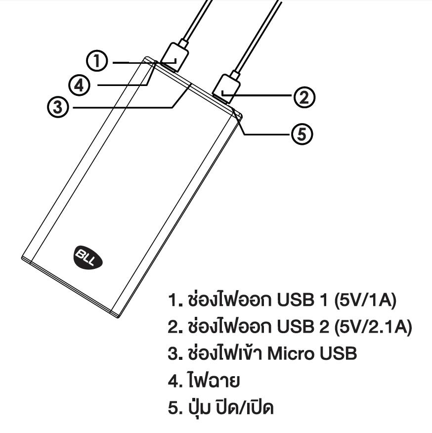 BLL Powerbank พาวเวอร์แบงค์ รุ่น 5521-20000mAh-spec-1